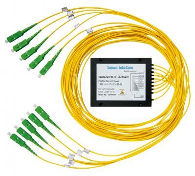 CWDM-Multiplexer CWDM-B-DEMUX 1x9-SC/APC